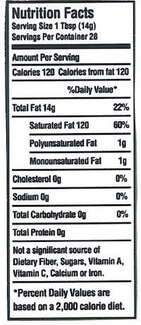 Nutrition data for wholesale coconut oil