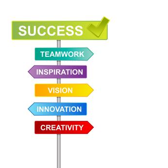 street sign of success, teamwork, vision, etc